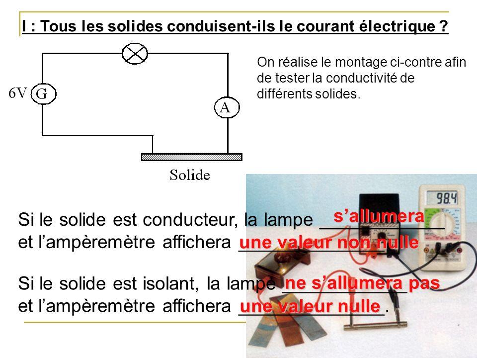 Si le solide est conducteur, la lampe ____________