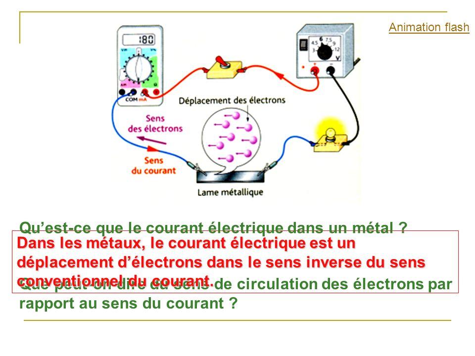 Qu'est-ce que le courant électrique dans un métal
