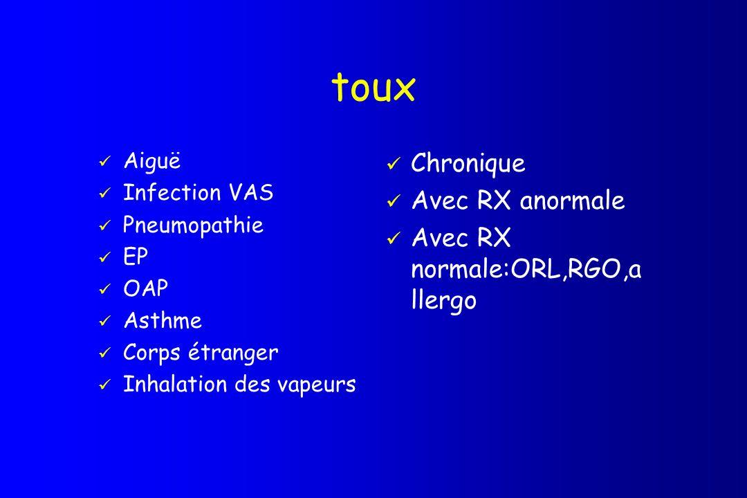 toux Chronique Avec RX anormale Avec RX normale:ORL,RGO,allergo Aiguë