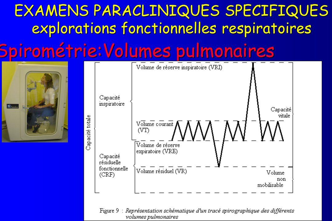Spirométrie:Volumes pulmonaires