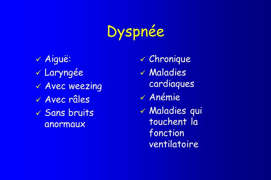 Dyspnée Aiguë: Laryngée Avec weezing Avec râles Sans bruits anormaux