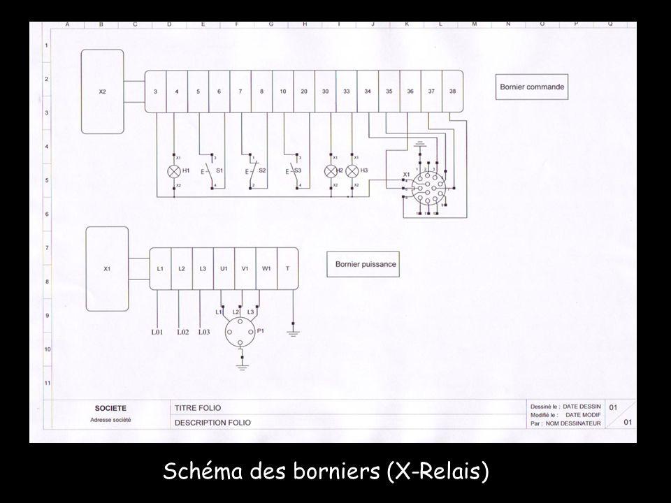 Schéma des borniers (X-Relais)
