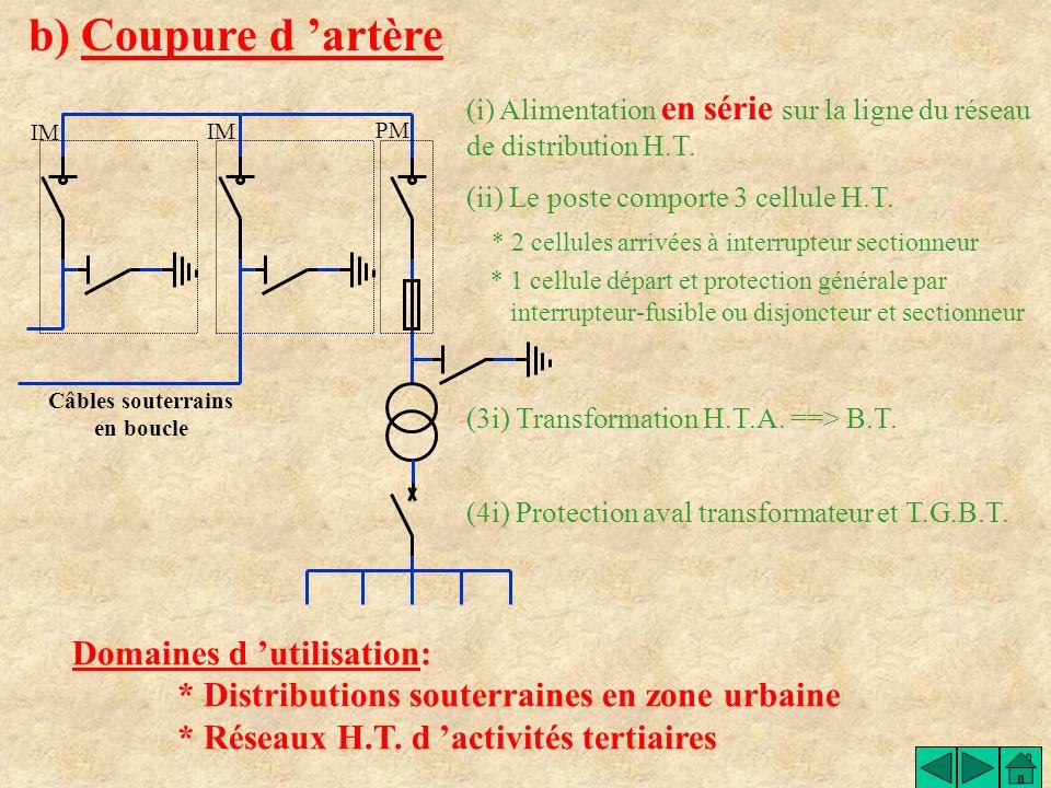 b) Coupure d 'artère Domaines d 'utilisation: