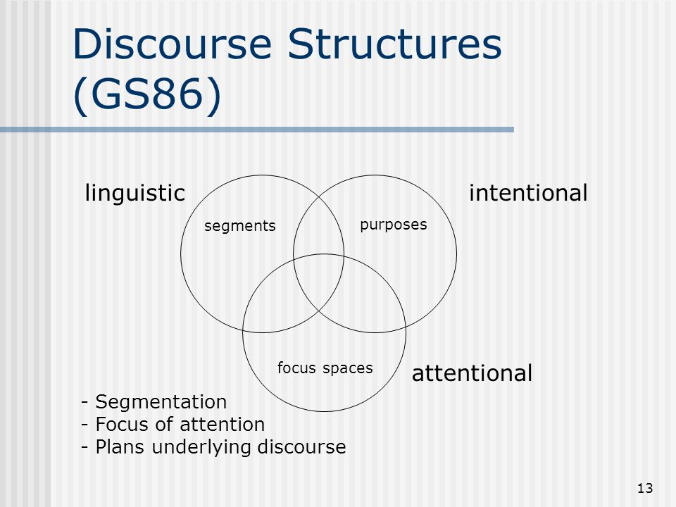 Discourse Structures (GS86)