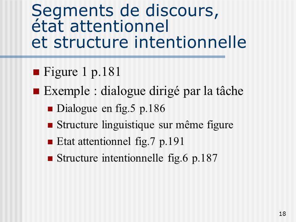 Segments de discours, état attentionnel et structure intentionnelle