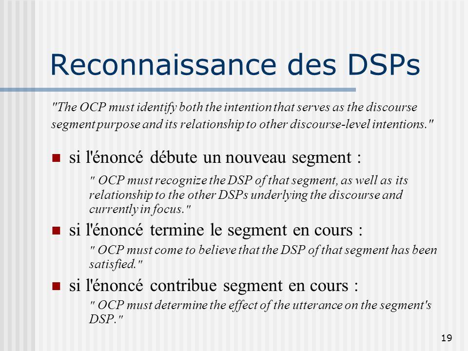 Reconnaissance des DSPs