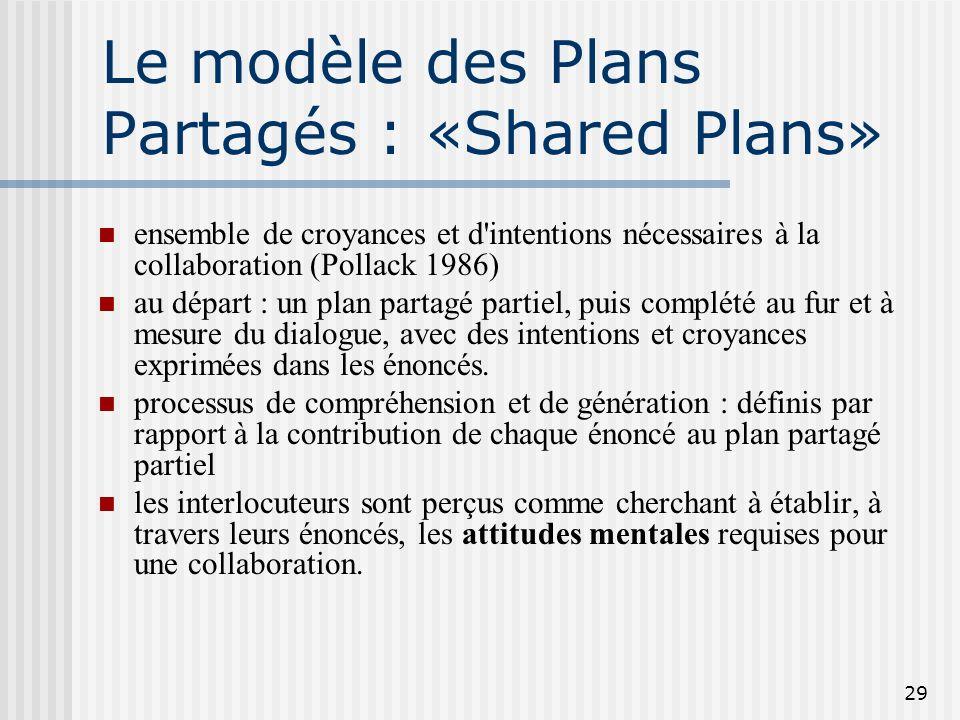 Le modèle des Plans Partagés : «Shared Plans»