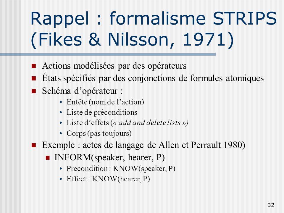 Rappel : formalisme STRIPS (Fikes & Nilsson, 1971)