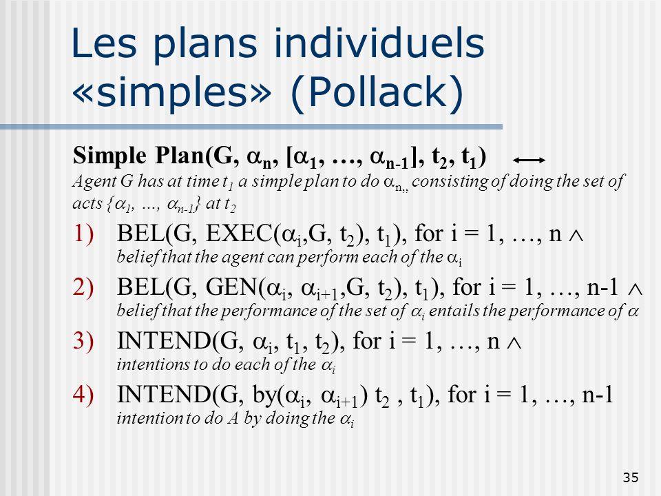Les plans individuels «simples» (Pollack)