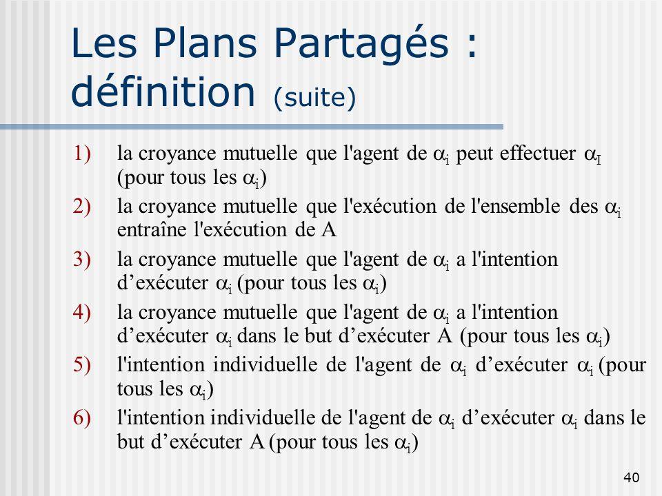 Les Plans Partagés : définition (suite)