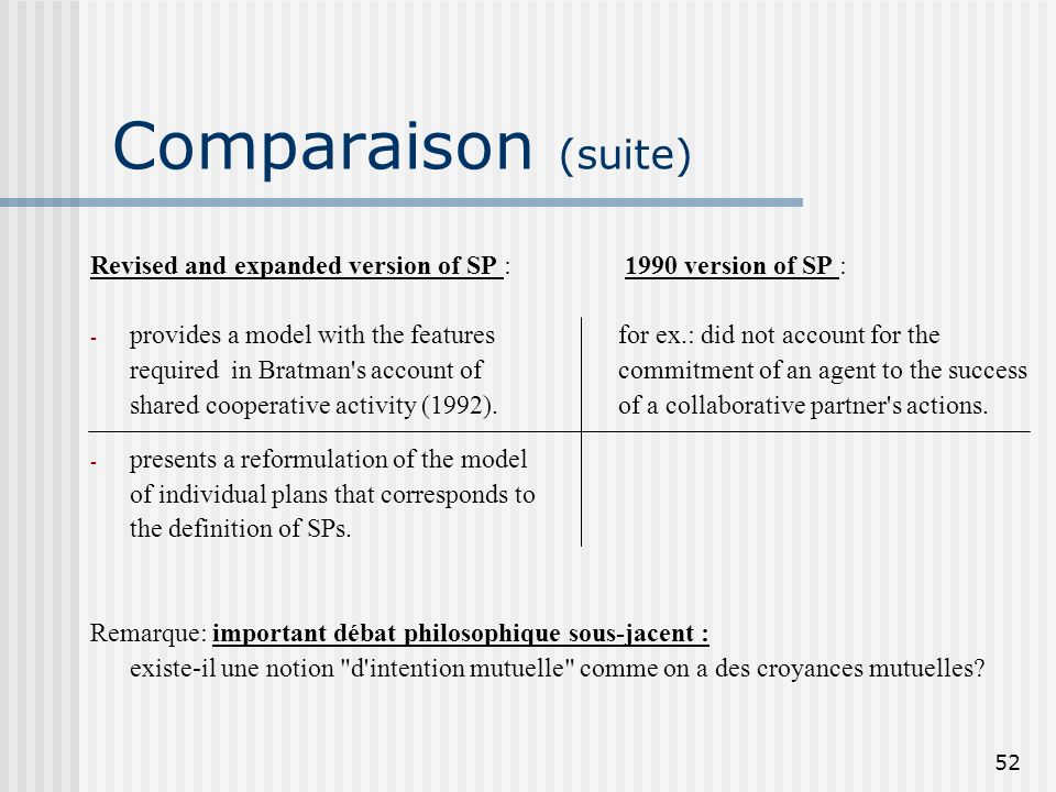 Comparaison (suite) Revised and expanded version of SP : 1990 version of SP :