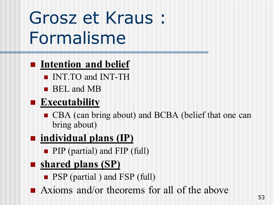 Grosz et Kraus : Formalisme