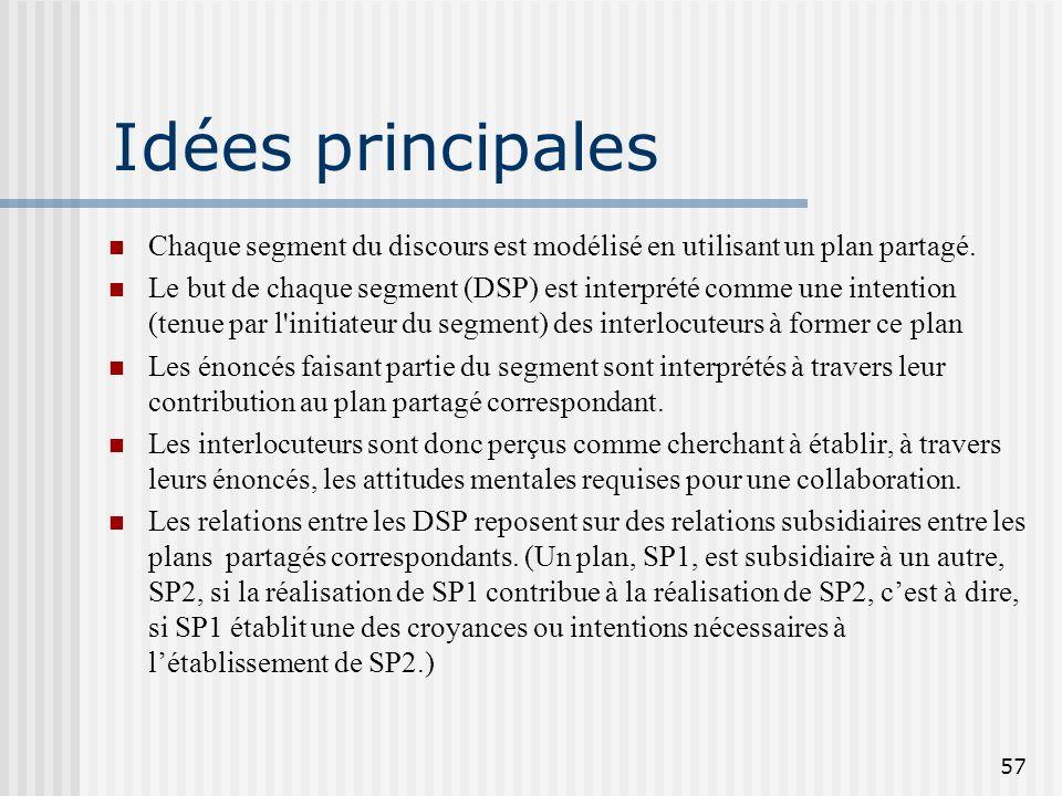 Idées principales Chaque segment du discours est modélisé en utilisant un plan partagé.