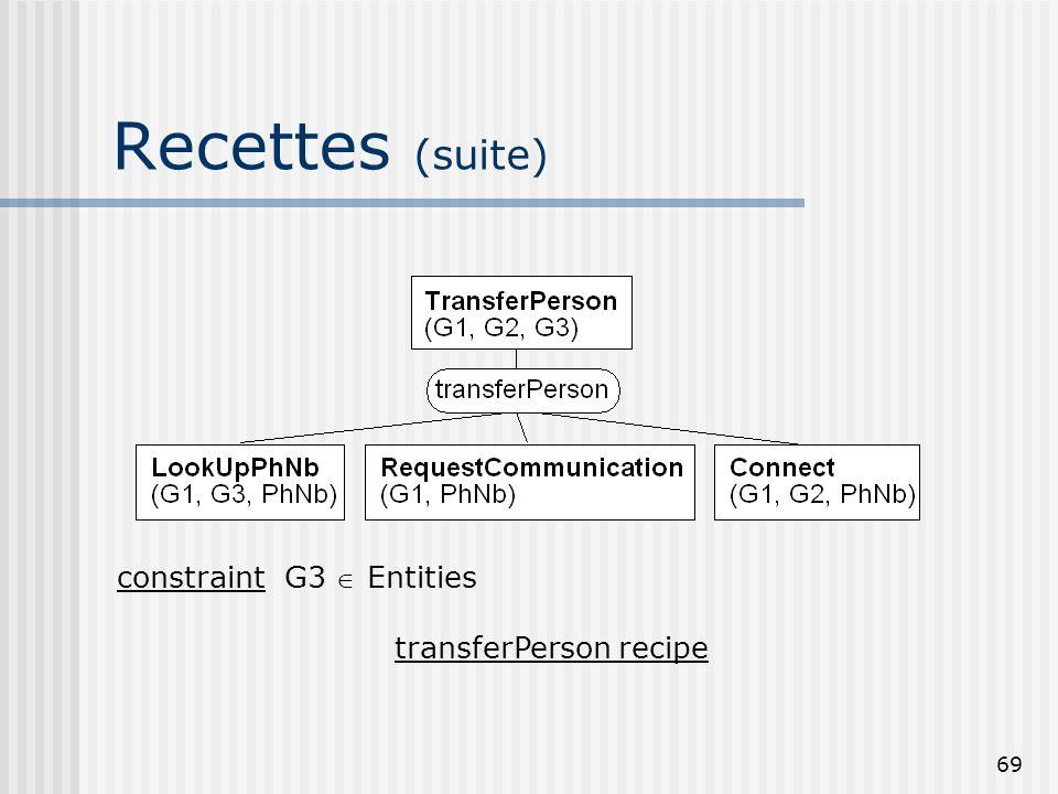 transferPerson recipe