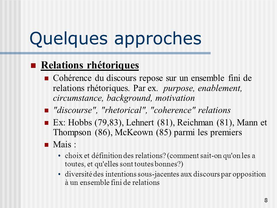 Quelques approches Relations rhétoriques
