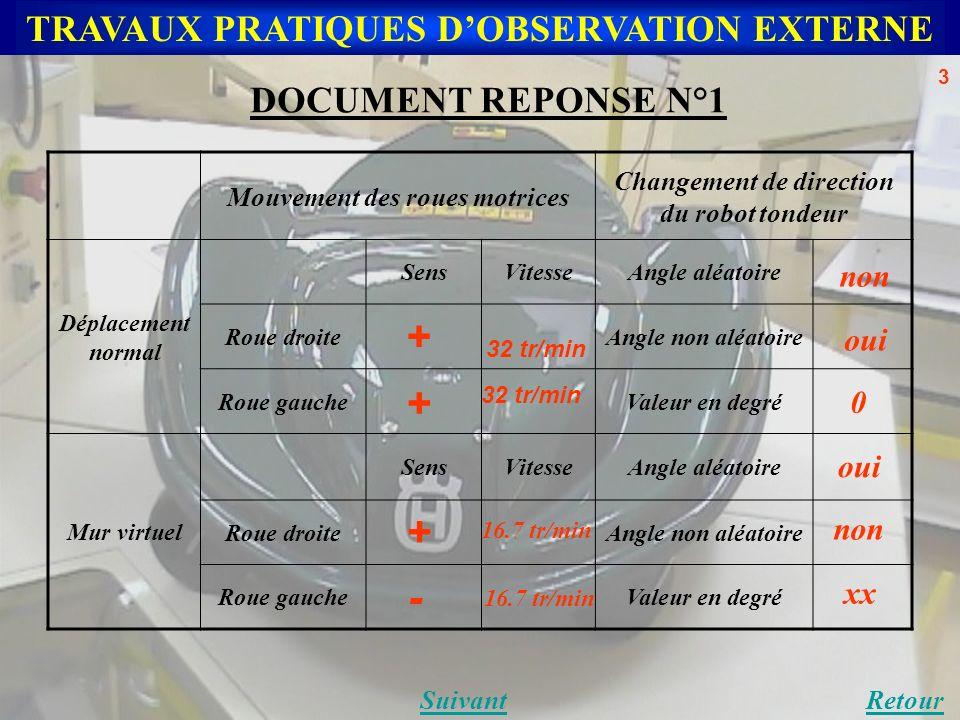 + + + - TRAVAUX PRATIQUES D'OBSERVATION EXTERNE DOCUMENT REPONSE N°1