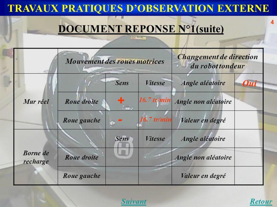+ - TRAVAUX PRATIQUES D'OBSERVATION EXTERNE