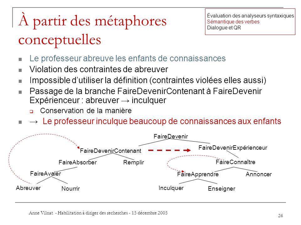À partir des métaphores conceptuelles