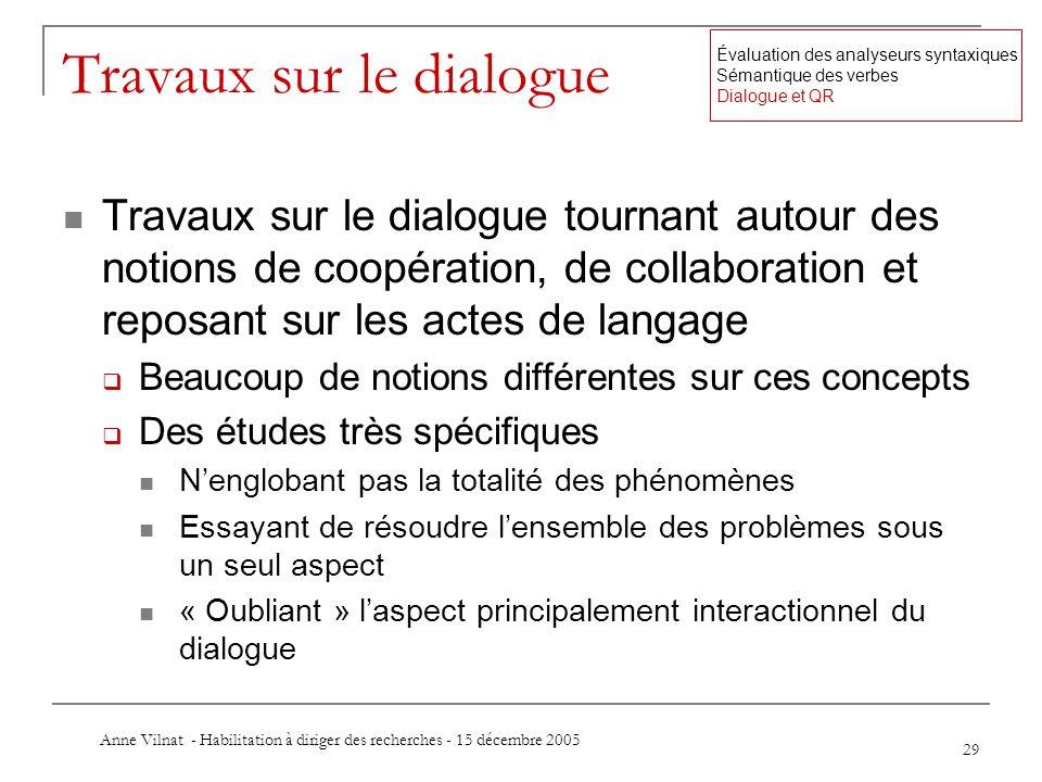 Travaux sur le dialogue