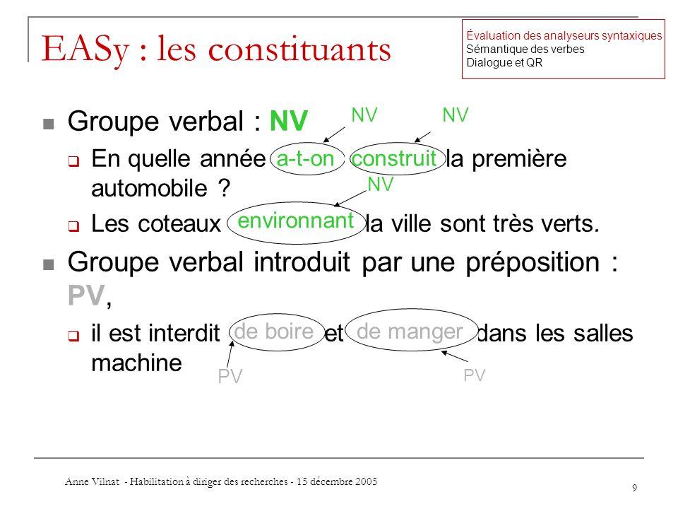 EASy : les constituants
