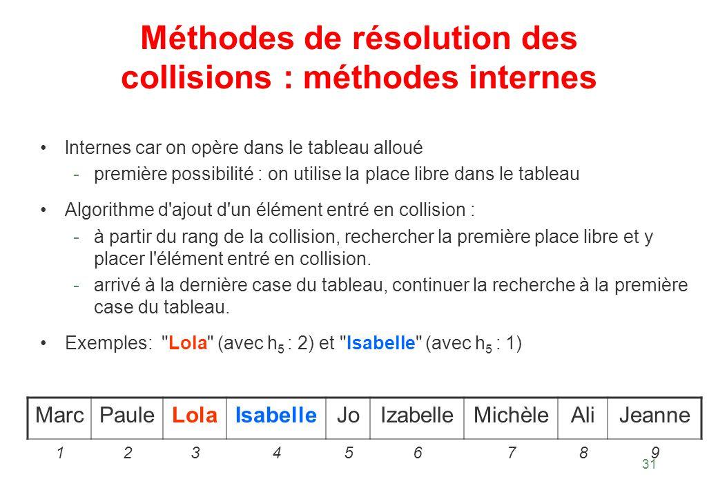 Méthodes de résolution des collisions : méthodes internes