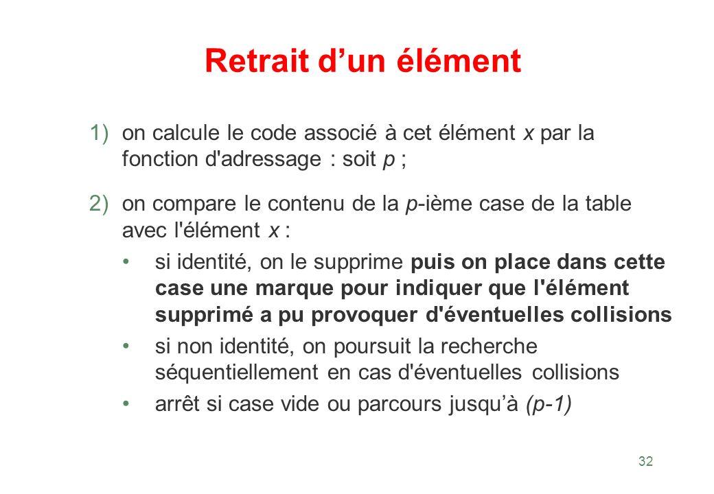 Retrait d'un élément on calcule le code associé à cet élément x par la fonction d adressage : soit p ;