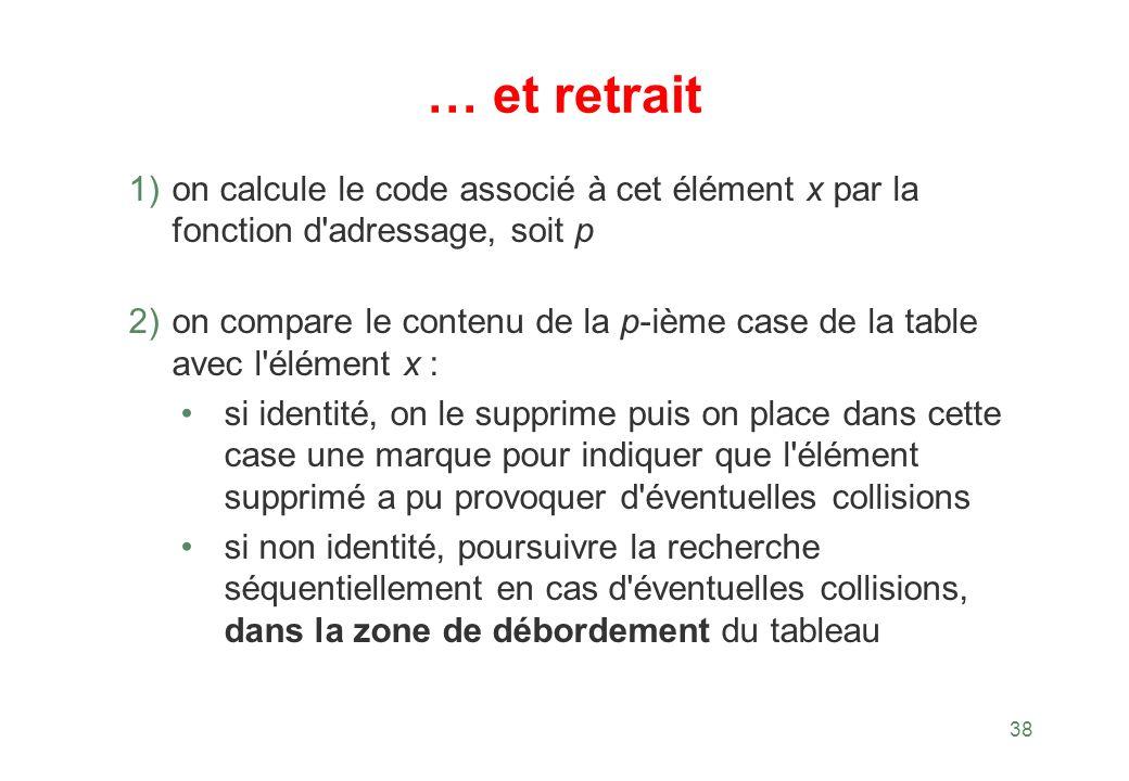… et retrait on calcule le code associé à cet élément x par la fonction d adressage, soit p.