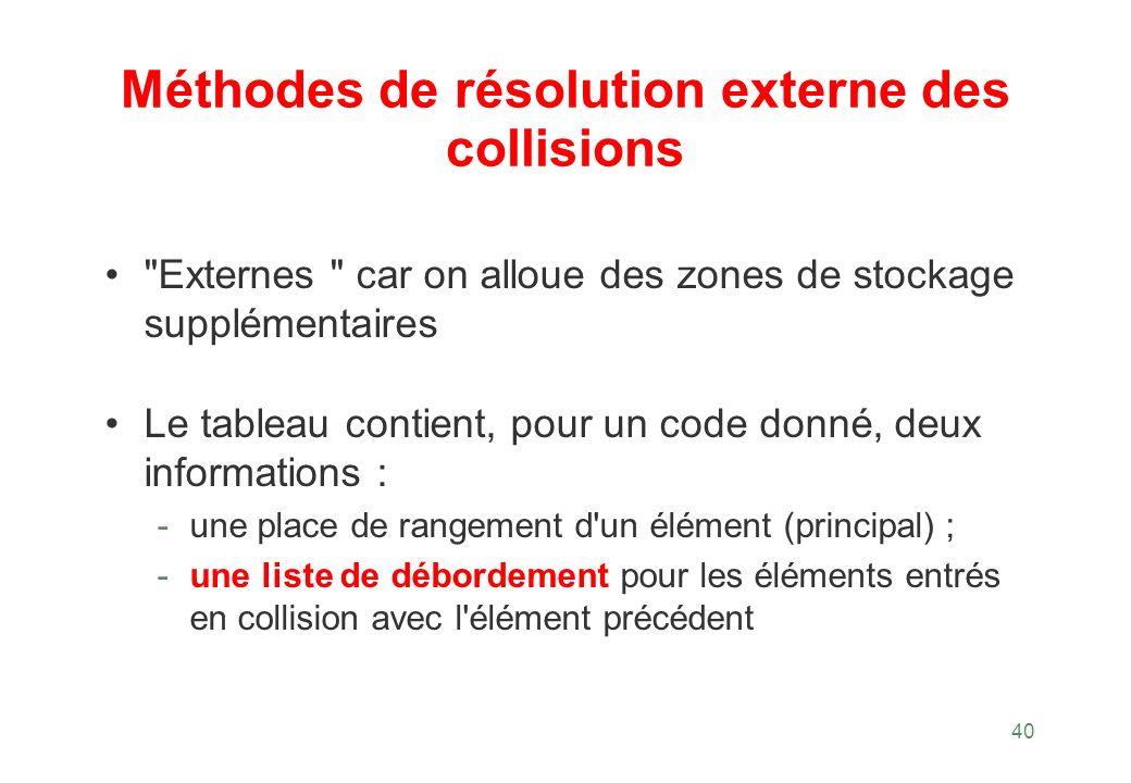 Méthodes de résolution externe des collisions