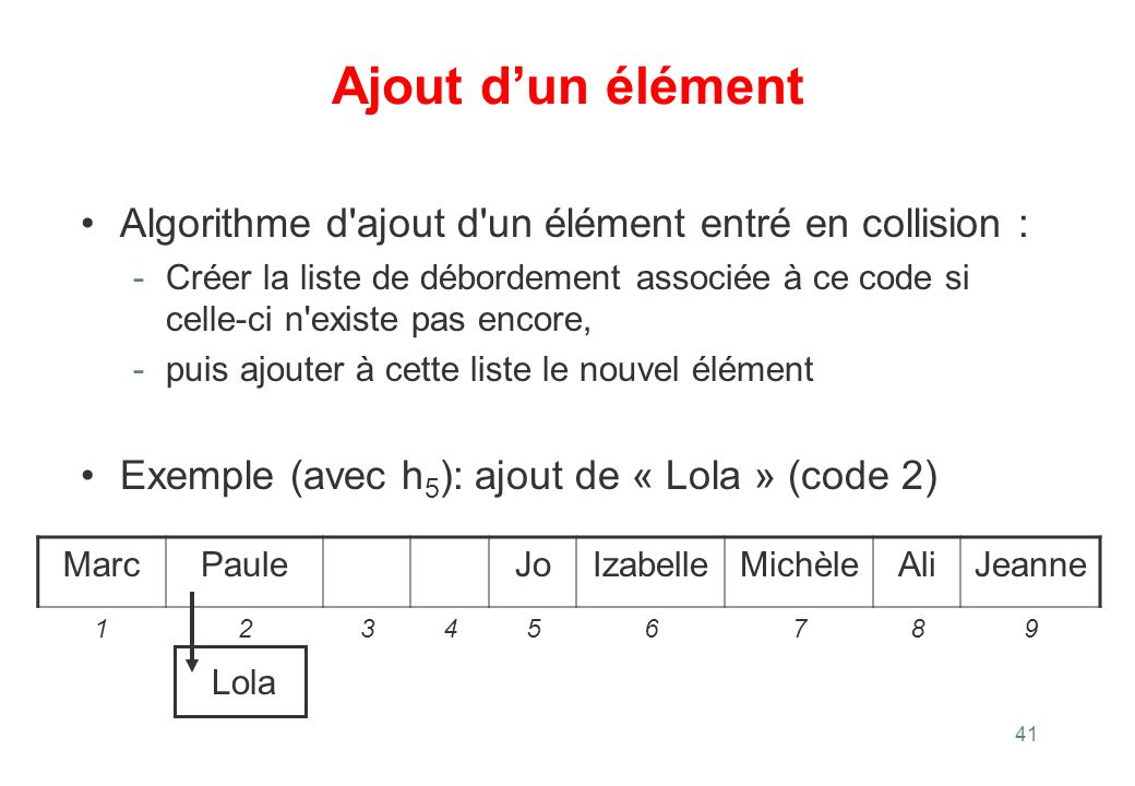 Ajout d'un élément Algorithme d ajout d un élément entré en collision :