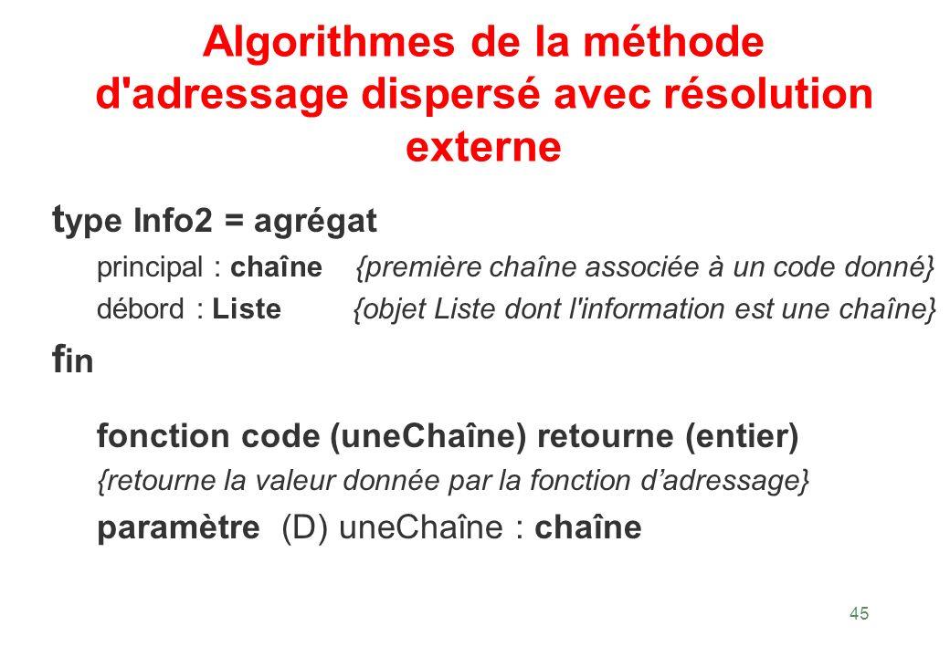 Algorithmes de la méthode d adressage dispersé avec résolution externe