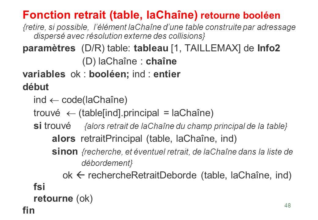 Fonction retrait (table, laChaîne) retourne booléen