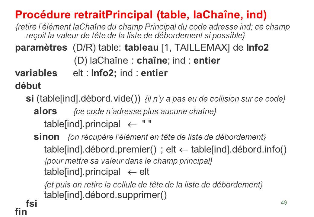Procédure retraitPrincipal (table, laChaîne, ind)