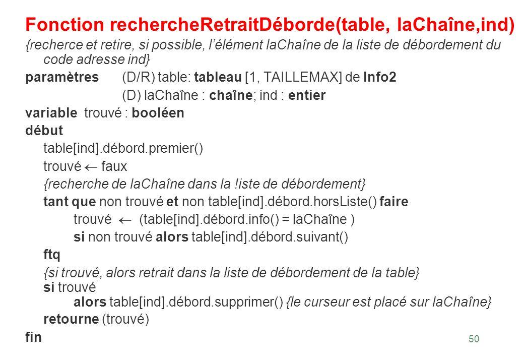 Fonction rechercheRetraitDéborde(table, laChaîne,ind)
