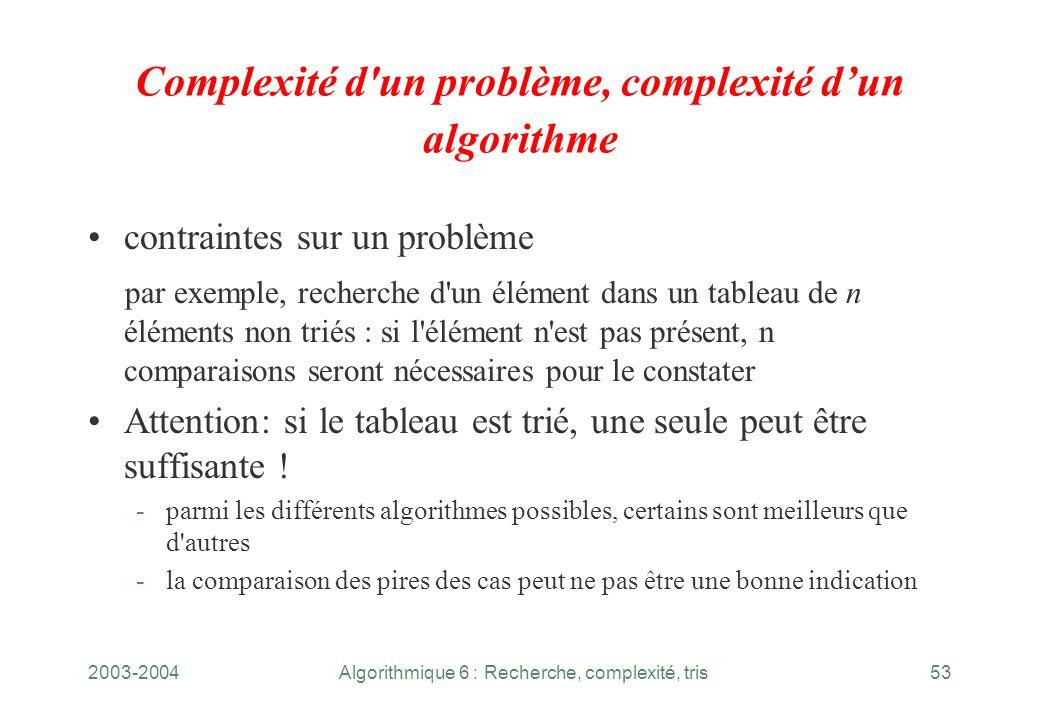 Complexité d un problème, complexité d'un algorithme