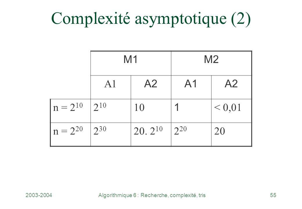 Complexité asymptotique (2)