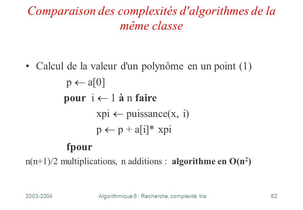 Comparaison des complexités d algorithmes de la même classe