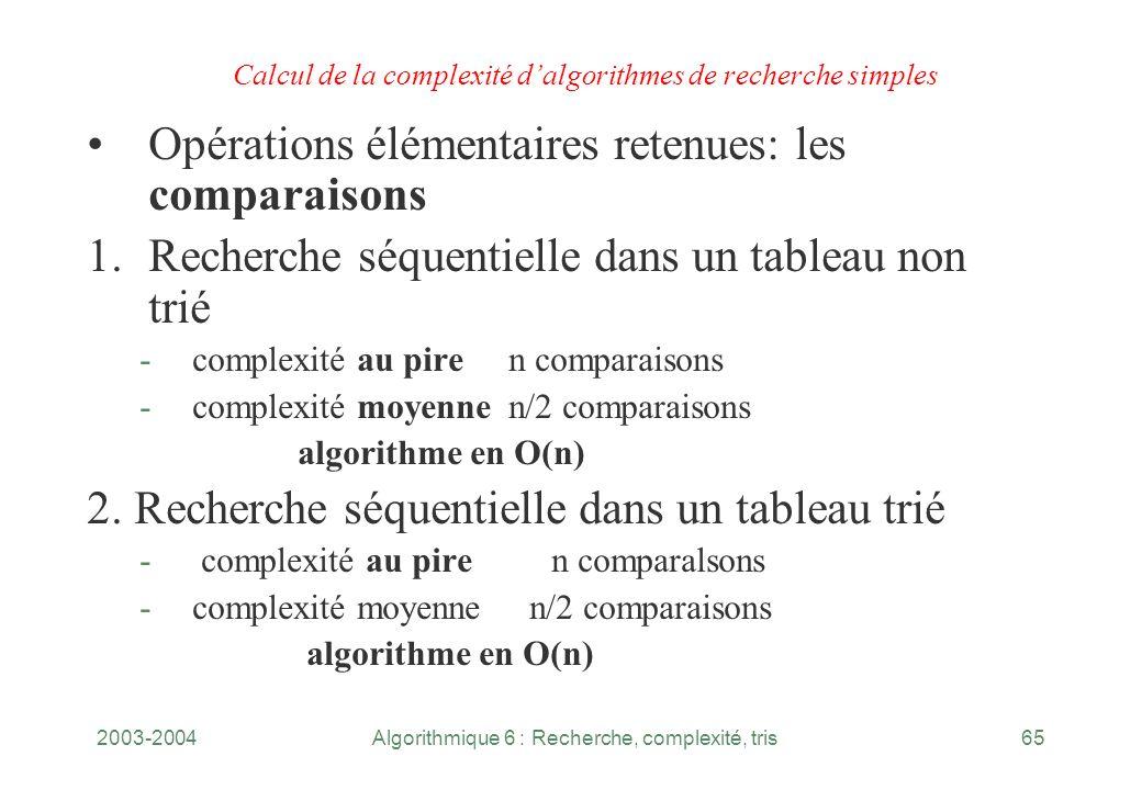 Calcul de la complexité d'algorithmes de recherche simples