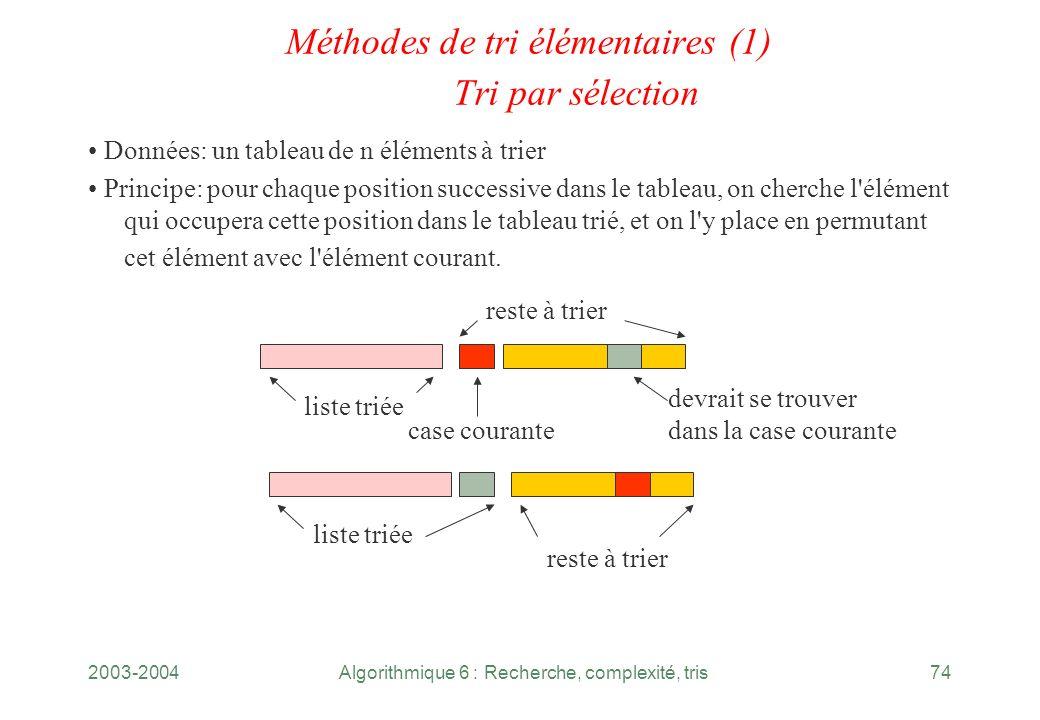 Méthodes de tri élémentaires (1) Tri par sélection