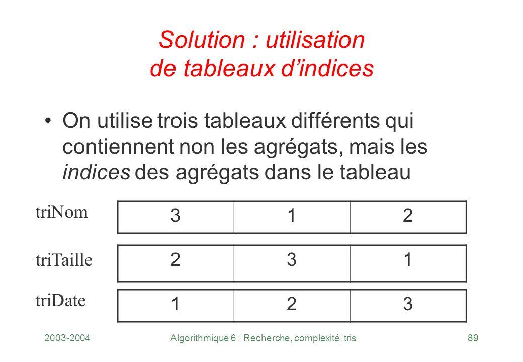 Solution : utilisation de tableaux d'indices