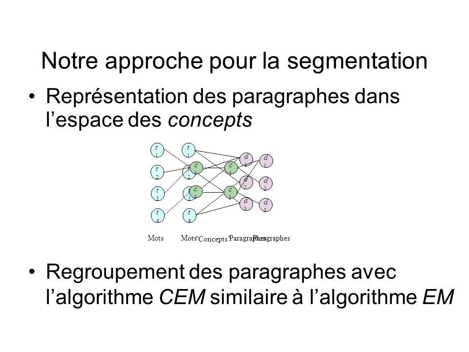 Notre approche pour la segmentation