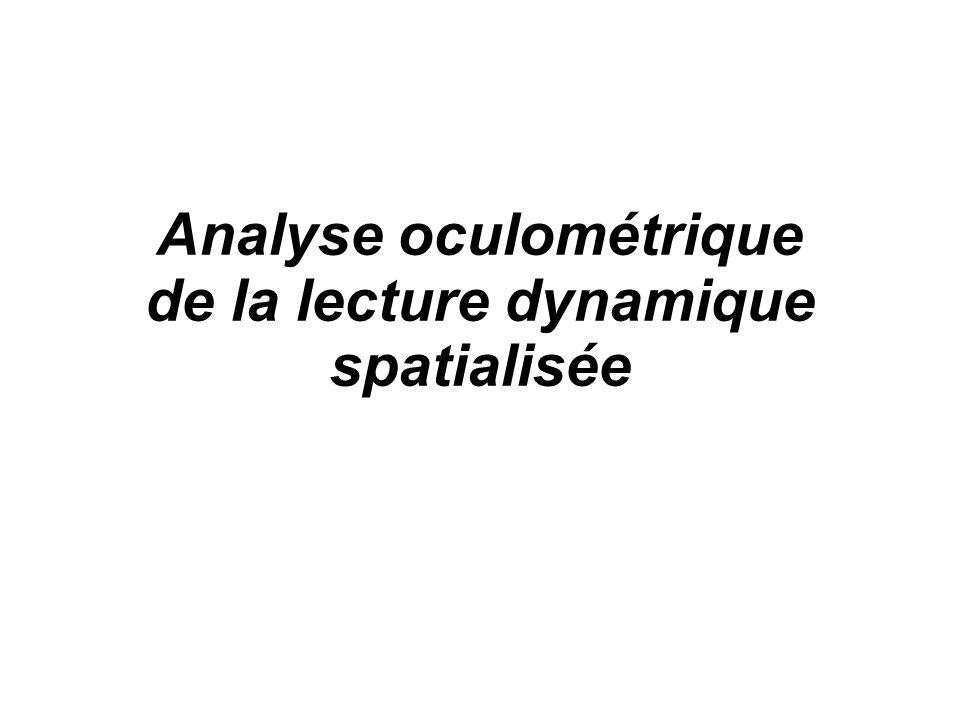 Analyse oculométrique de la lecture dynamique spatialisée