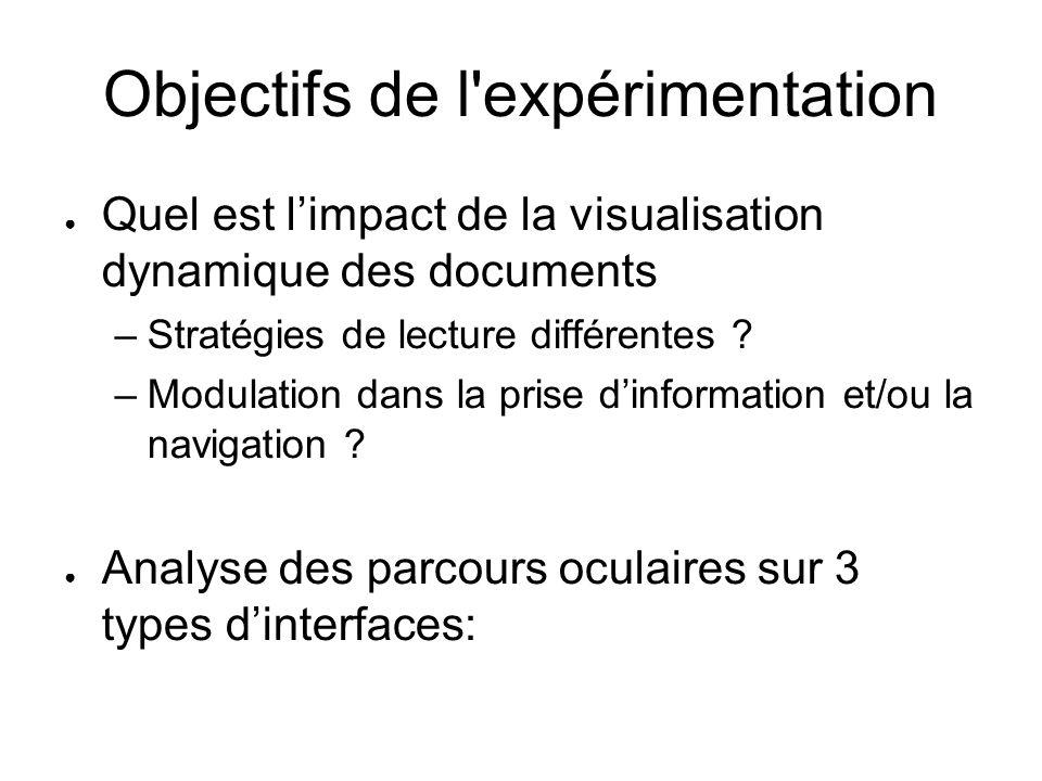 Objectifs de l expérimentation