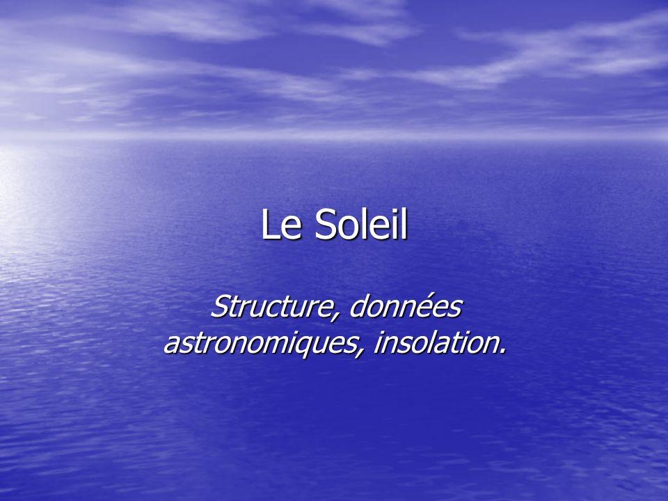 Structure, données astronomiques, insolation.