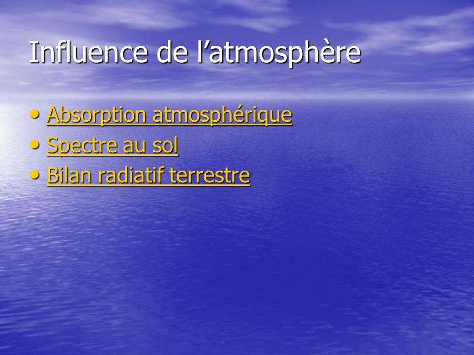 Influence de l'atmosphère