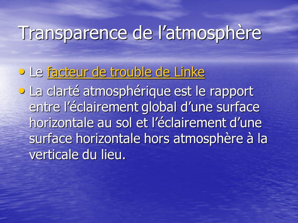 Transparence de l'atmosphère