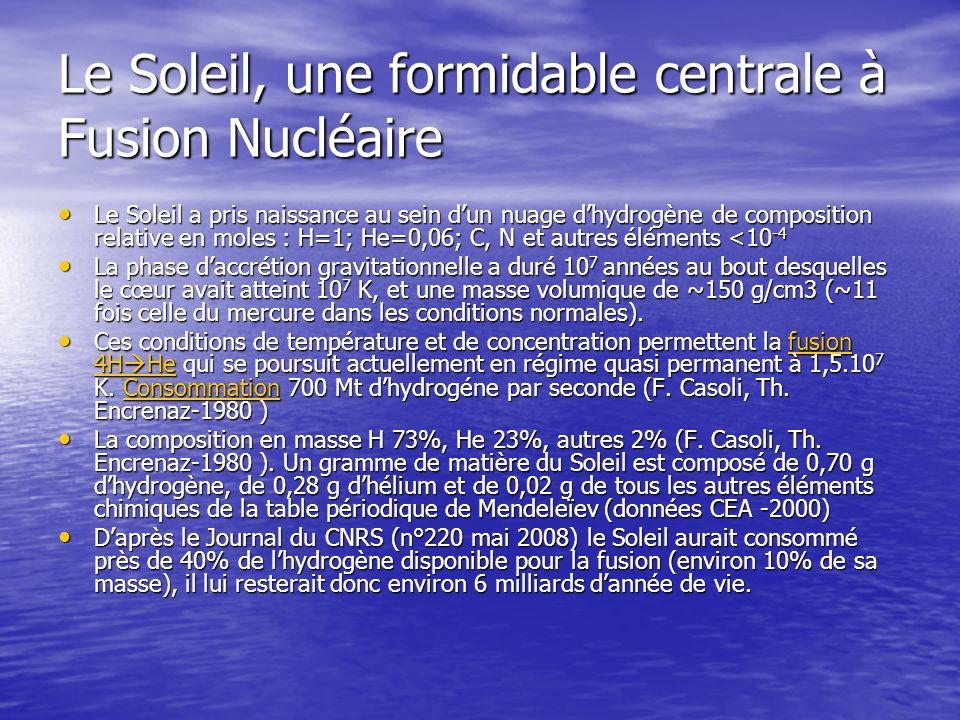 Le Soleil, une formidable centrale à Fusion Nucléaire