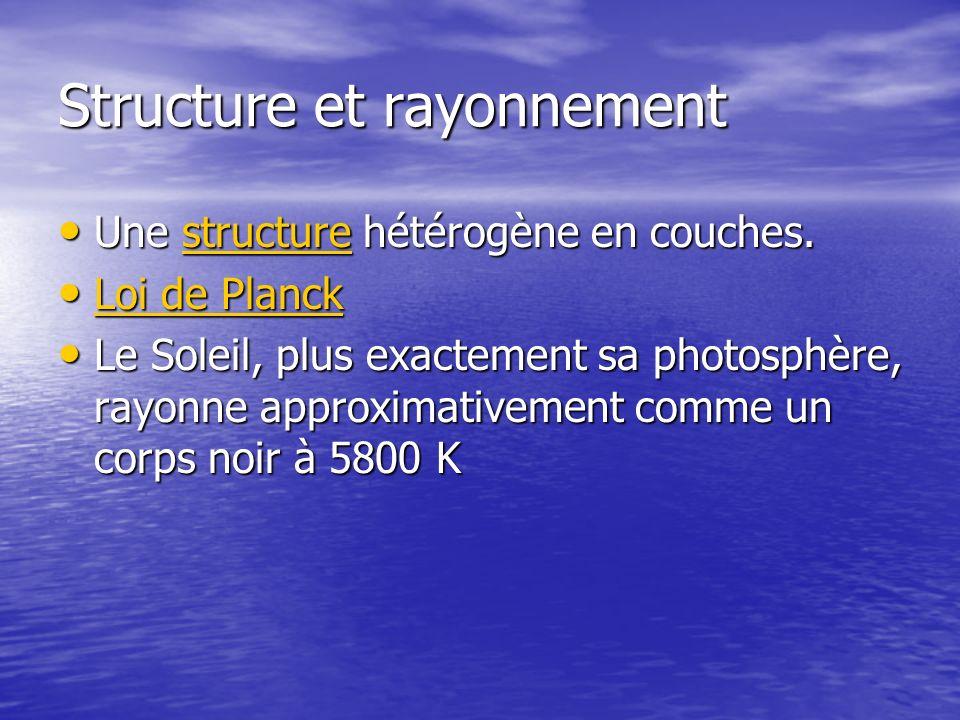 Structure et rayonnement