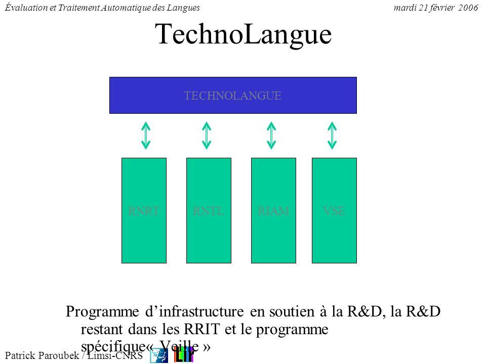 TechnoLangue TECHNOLANGUE. Programme d'infrastructure en soutien à la R&D, la R&D restant dans les RRIT et le programme spécifique« Veille »