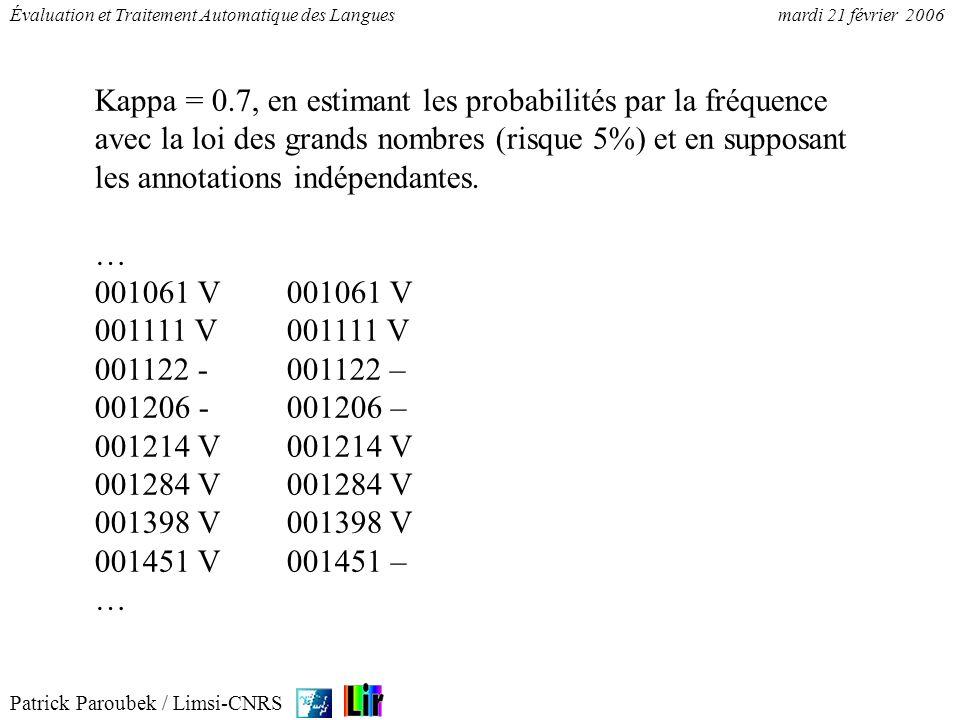 Kappa = 0.7, en estimant les probabilités par la fréquence avec la loi des grands nombres (risque 5%) et en supposant les annotations indépendantes.