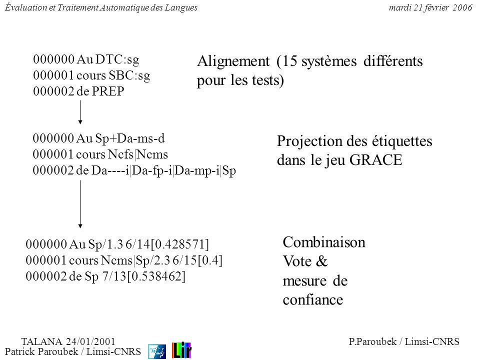 Alignement (15 systèmes différents pour les tests)